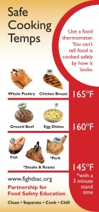 This picture is a quick guide to proper cooking temperatures for different types and cuts of meat.